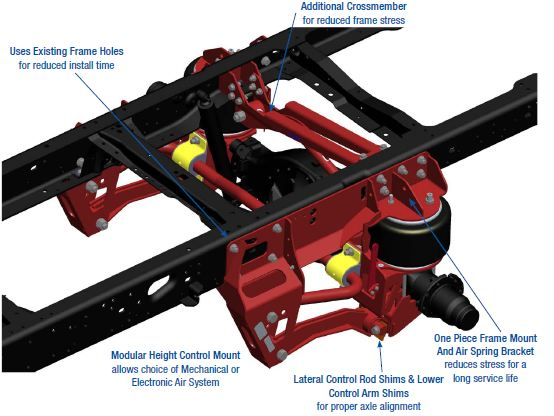 Air Ride suspension or air bag suspension for pickups and heavy trucks