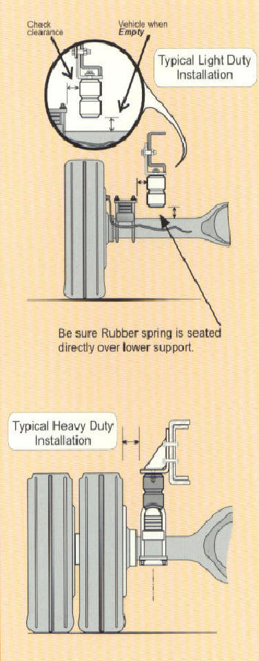 How to install Timbren helper springs